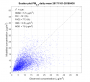 airquip:results:pm25_20171101-20180430_station_scatter_daily_mean.png