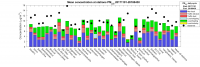 pm25_20171101-20180430_station_sources_mean.png