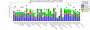 airquip:results:pm25_20171101-20180430_station_sources_mean.png