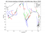 mersea-oil-spill:trajectory_m.png